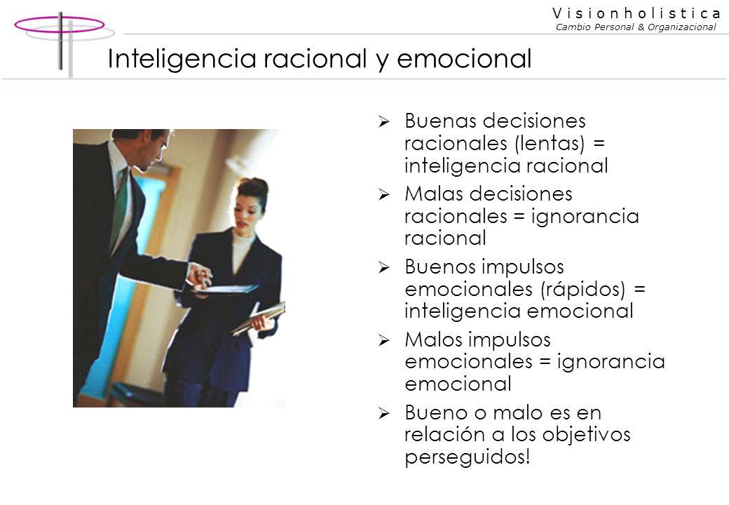 V i s i o n h o l i s t i c a Cambio Personal & Organizacional Tensión racional vs. emocional Tensión interna racional vs. emocional EMO RAC Impulso e
