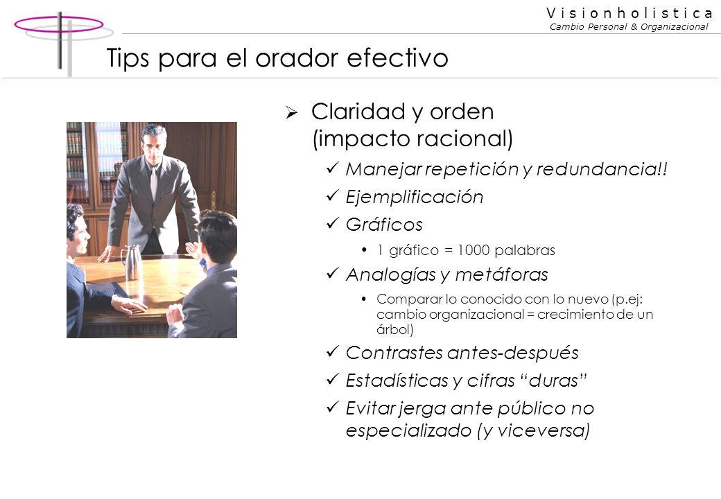 V i s i o n h o l i s t i c a Cambio Personal & Organizacional Tips para el orador efectivo Claridad y orden (impacto racional) Estructura coherente!!