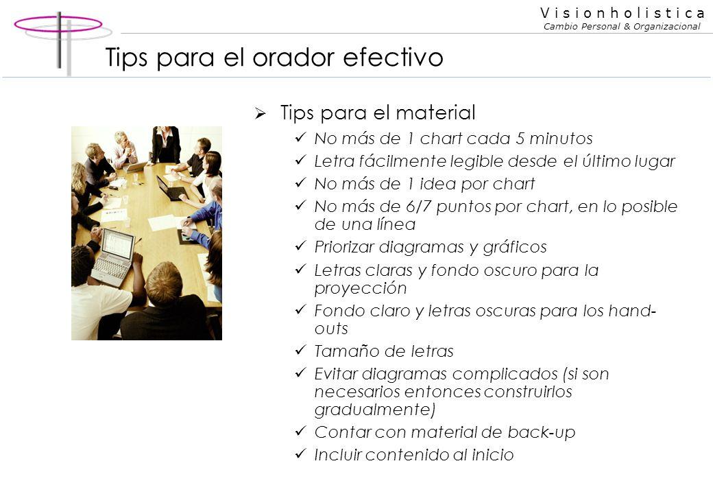 V i s i o n h o l i s t i c a Cambio Personal & Organizacional Estructura de una presentación empresaria Objetivo Introducción Problemas identificados