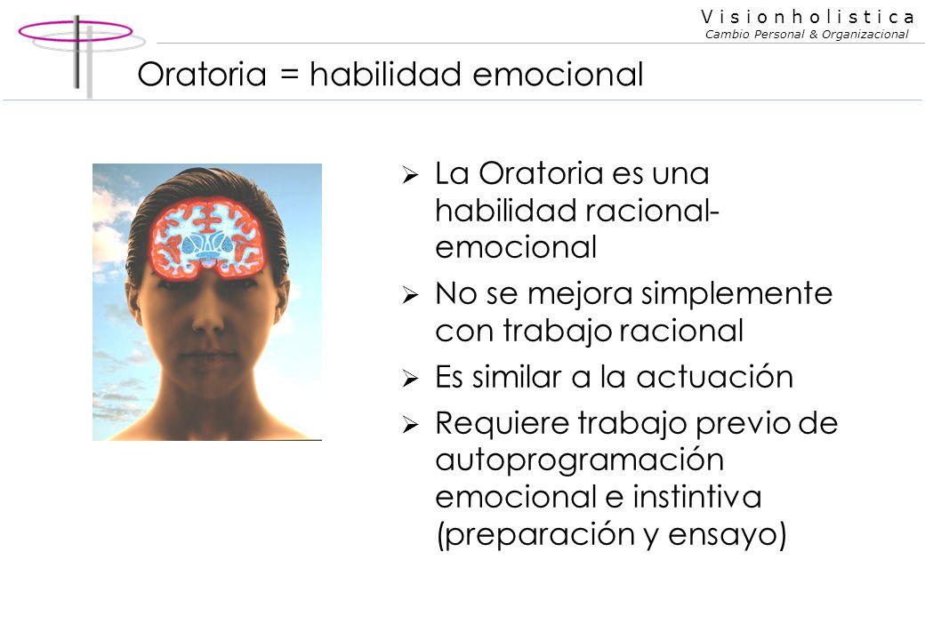 V i s i o n h o l i s t i c a Cambio Personal & Organizacional Comunicación consciente e inconsciente Influencia racional (fría) Resultados no control