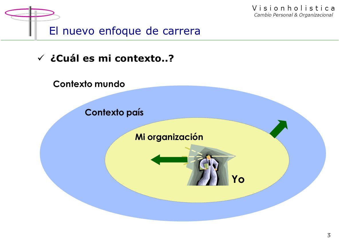 3 V i s i o n h o l i s t i c a Cambio Personal & Organizacional Contexto mundo El nuevo enfoque de carrera ¿Cuál es mi contexto...
