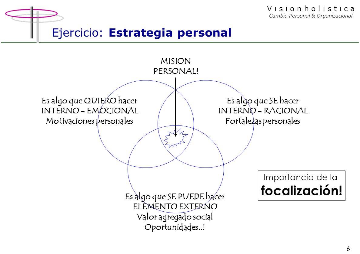 5 V i s i o n h o l i s t i c a Cambio Personal & Organizacional El nuevo enfoque de carrera Tal como en las empresas, hay 4 dimensiones de mi estrate
