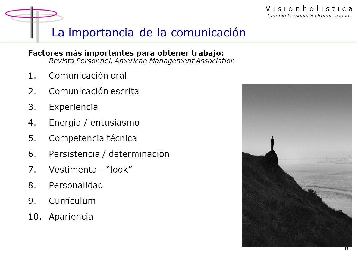 7 V i s i o n h o l i s t i c a Cambio Personal & Organizacional Comunicación..? La búsqueda y desarrollo laboral es fundamentalmente una problemática