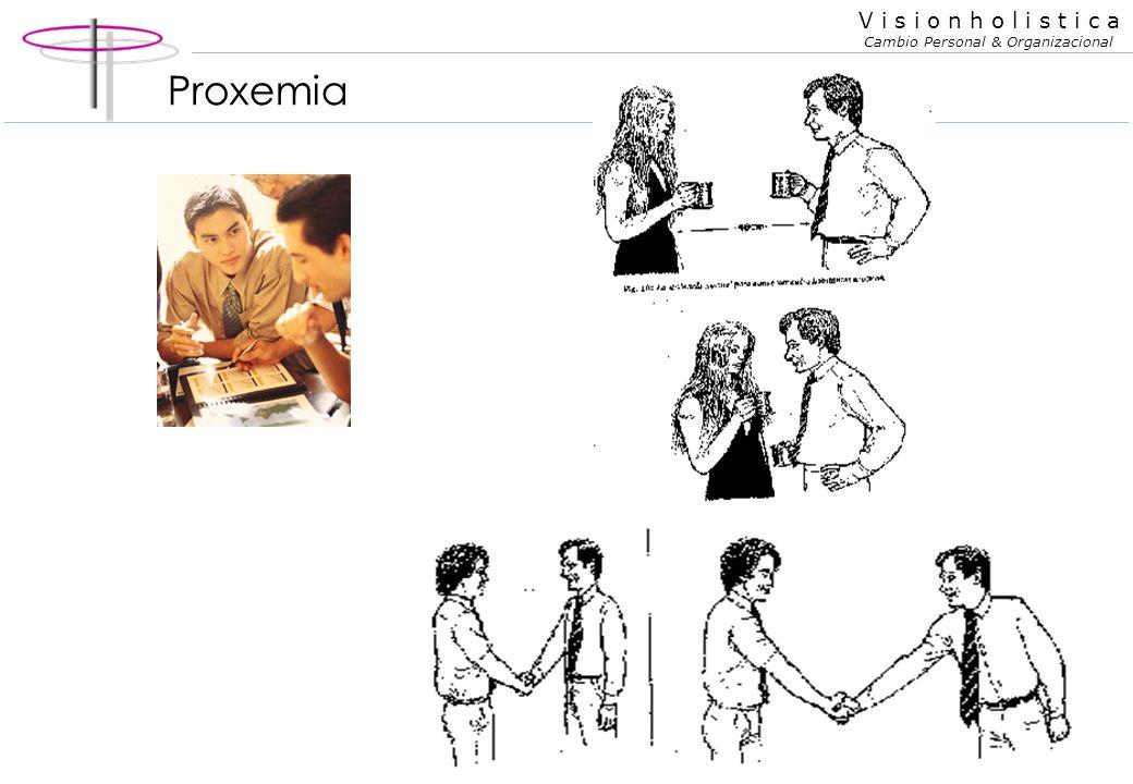 V i s i o n h o l i s t i c a Cambio Personal & Organizacional Proxemia Influencia de las distancias en la comunicación: Pública: más de 4m Social: 1,
