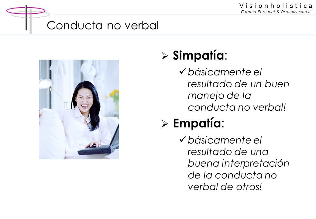 V i s i o n h o l i s t i c a Cambio Personal & Organizacional Conducta no verbal según Knapp-LH Visual Cinésica Emblemas Ilustradores Muestras de afe