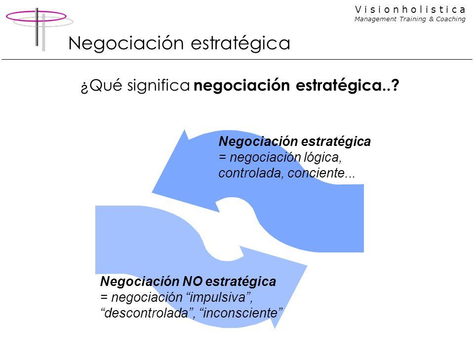 V i s i o n h o l i s t i c a Management Training & Coaching Negociación estratégica ¿Qué significa negociación estratégica..? Negociación NO estratég