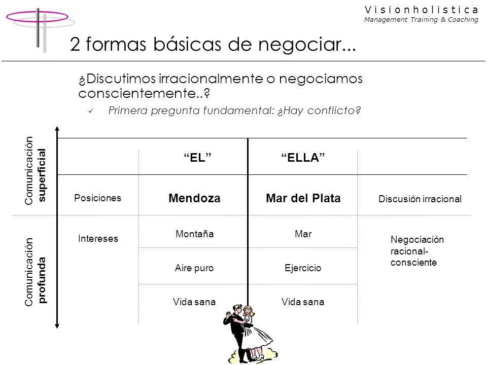 V i s i o n h o l i s t i c a Management Training & Coaching 2 formas básicas de negociar... ¿Discutimos irracionalmente o negociamos conscientemente.