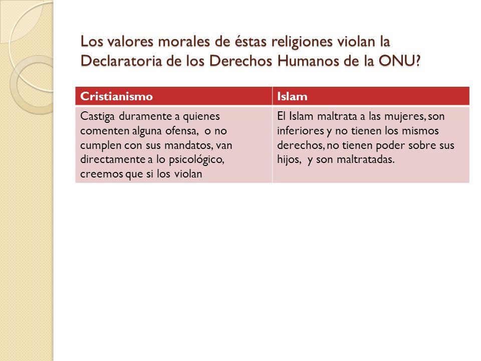 Los valores morales de éstas religiones violan la Declaratoria de los Derechos Humanos de la ONU? Los valores morales de éstas religiones violan la De