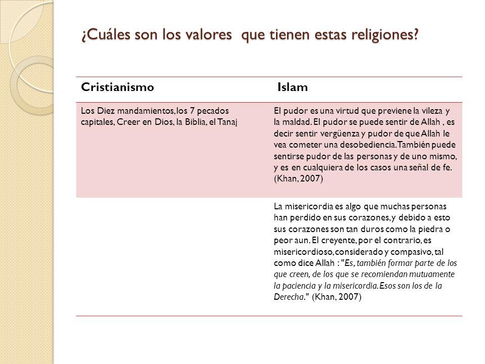 ¿Cuáles son los valores que tienen estas religiones? Cristianismo Islam Los Diez mandamientos, los 7 pecados capitales, Creer en Dios, la Biblia, el T