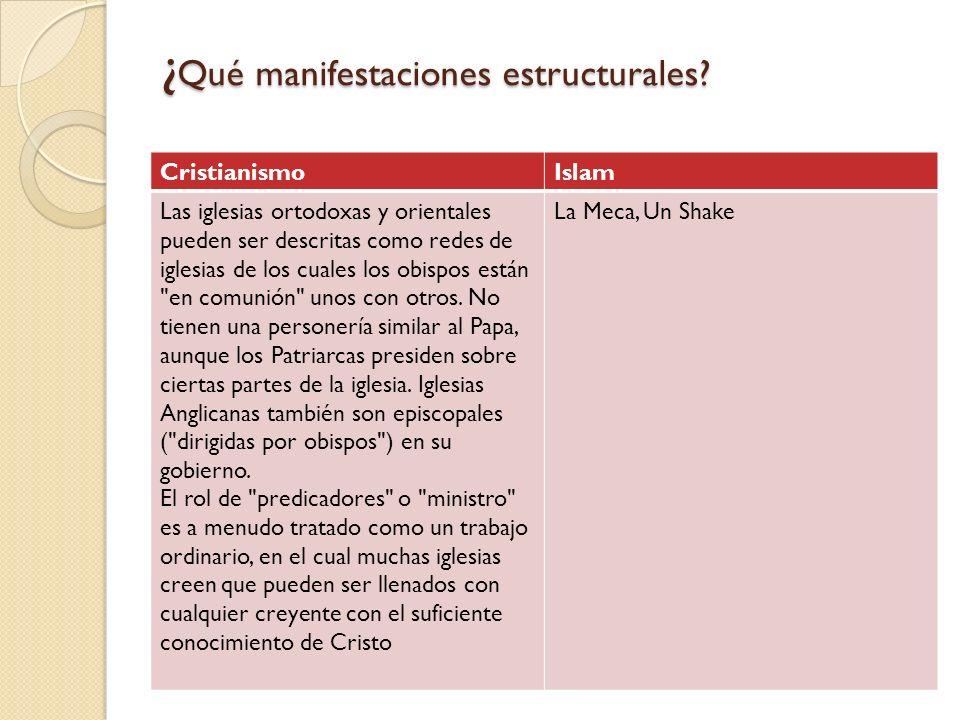 ¿ Qué manifestaciones estructurales? CristianismoIslam Las iglesias ortodoxas y orientales pueden ser descritas como redes de iglesias de los cuales l
