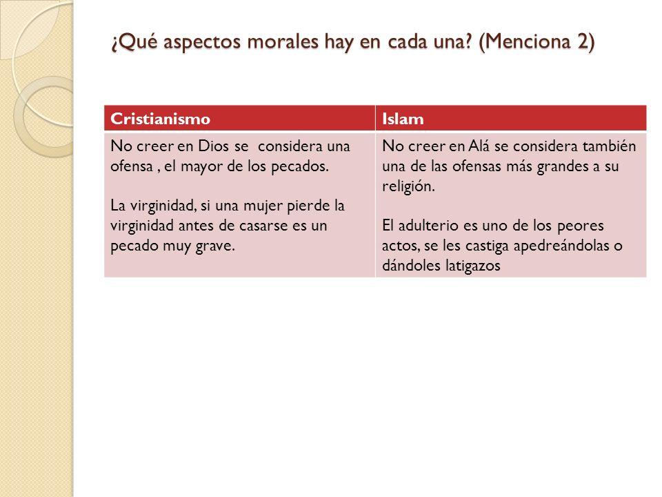 ¿Qué aspectos morales hay en cada una? (Menciona 2) CristianismoIslam No creer en Dios se considera una ofensa, el mayor de los pecados. La virginidad