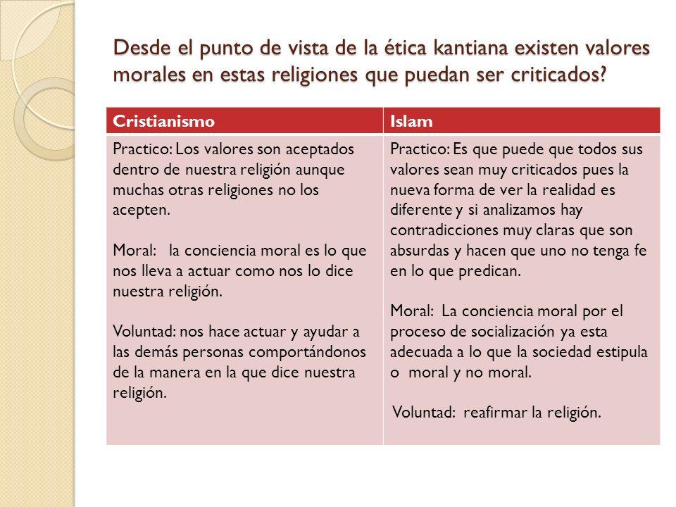 Desde el punto de vista de la ética kantiana existen valores morales en estas religiones que puedan ser criticados? CristianismoIslam Practico: Los va