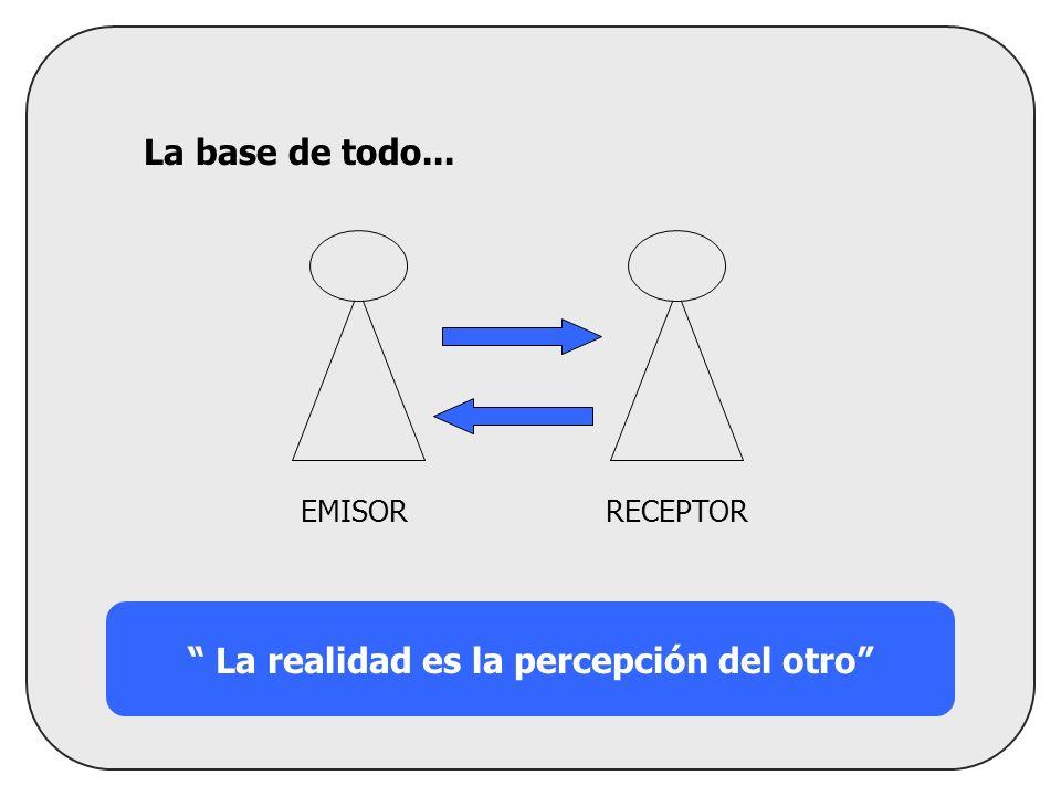 La base de todo... La realidad es la percepción del otro EMISORRECEPTOR