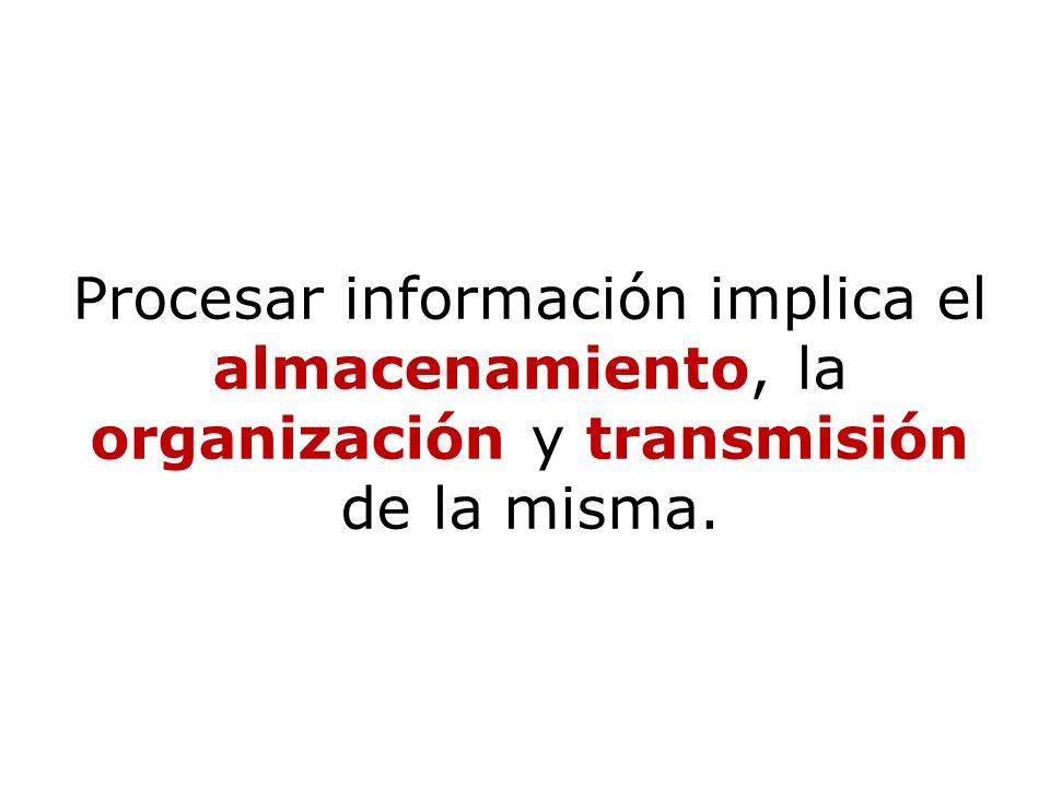 ¿Qué es la informática.Según la Real Academia de la Lengua Española (Del fr.
