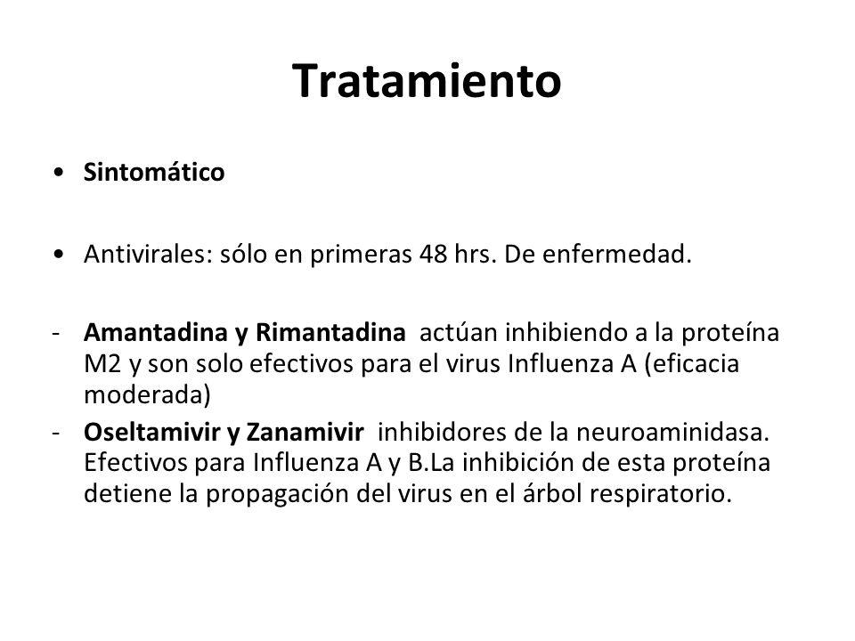 Tratamiento Sintomático Antivirales: sólo en primeras 48 hrs. De enfermedad. -Amantadina y Rimantadina actúan inhibiendo a la proteína M2 y son solo e