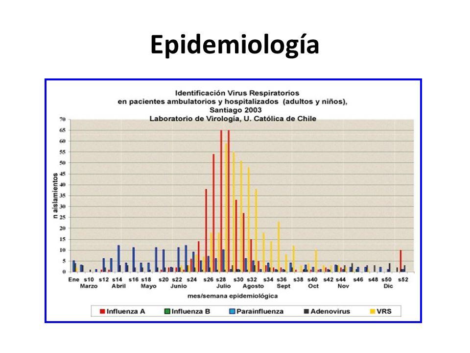 Influenza Pandémica: Año 2009, Chile Se notificó un total de 368.129 casos clínicos compatibles con la definición de caso sospechoso; se confirmaron a través de PCR 12.302.