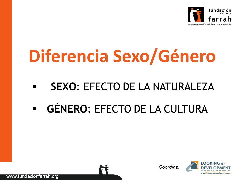 www.fundacionfarrah.org SEXO: EFECTO DE LA NATURALEZA Diferencia Sexo/Género GÉNERO: EFECTO DE LA CULTURA Coordina: