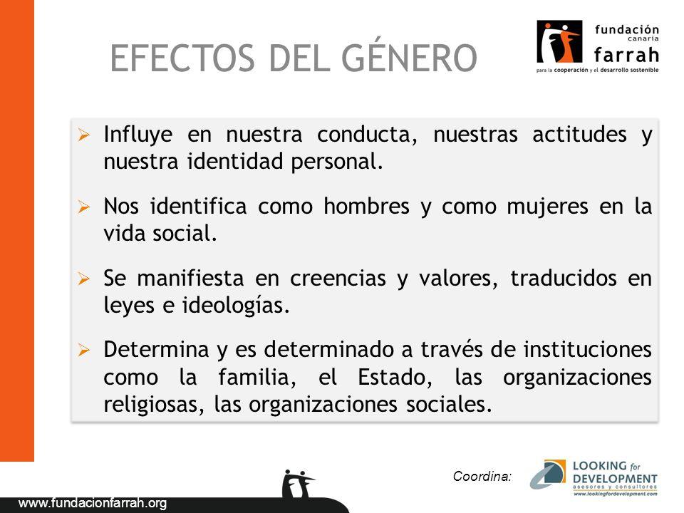 www.fundacionfarrah.org EFECTOS DEL GÉNERO Influye en nuestra conducta, nuestras actitudes y nuestra identidad personal. Nos identifica como hombres y