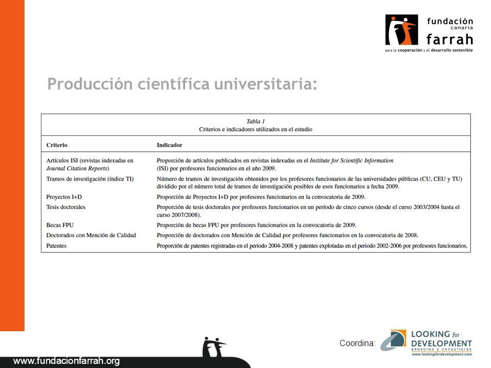 www.fundacionfarrah.org Coordina: Producción científica universitaria: