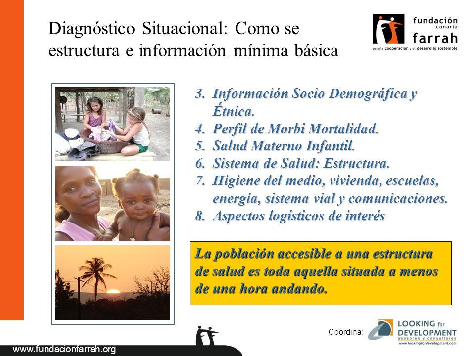 www.fundacionfarrah.org Coordina: Diagnóstico Situacional: Como se estructura e información mínima básica 3.Información Socio Demográfica y Étnica.