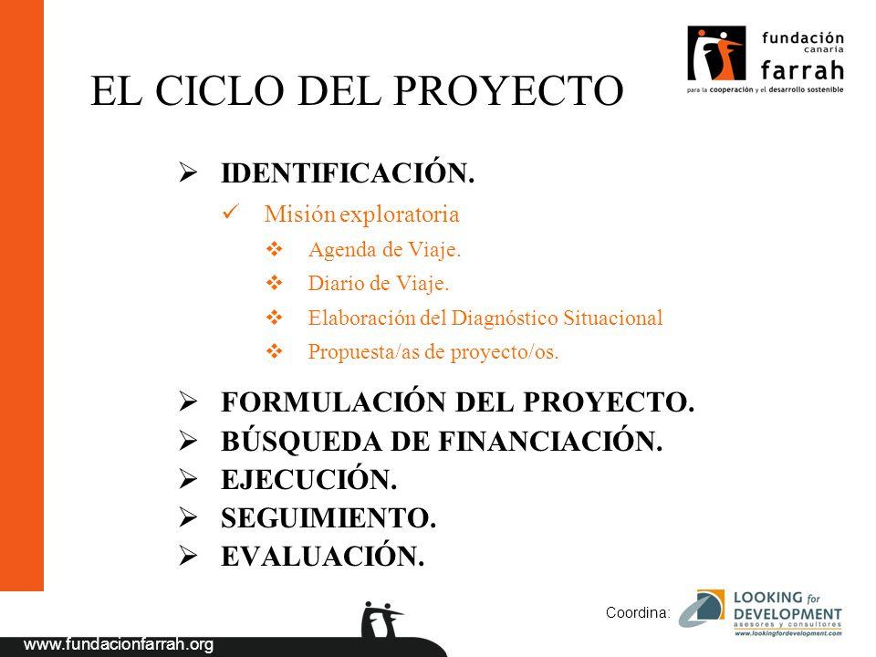 www.fundacionfarrah.org Coordina: EL CICLO DEL PROYECTO IDENTIFICACIÓN.