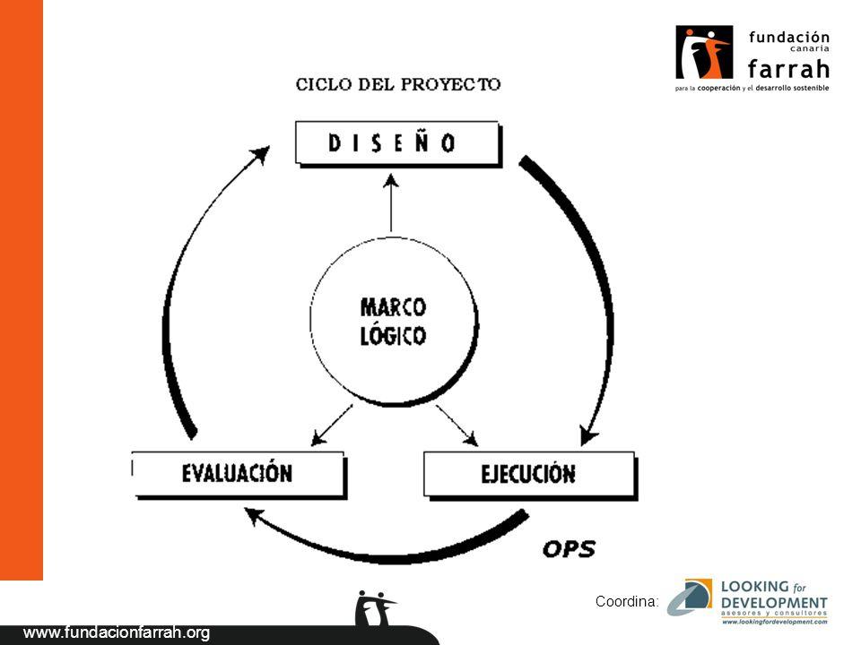 www.fundacionfarrah.org Coordina: GUIÓN Y CONTENIDO DE UNA MISIÓN EXPLORATORIA ¿Qué es una Misión Exploratoria?.