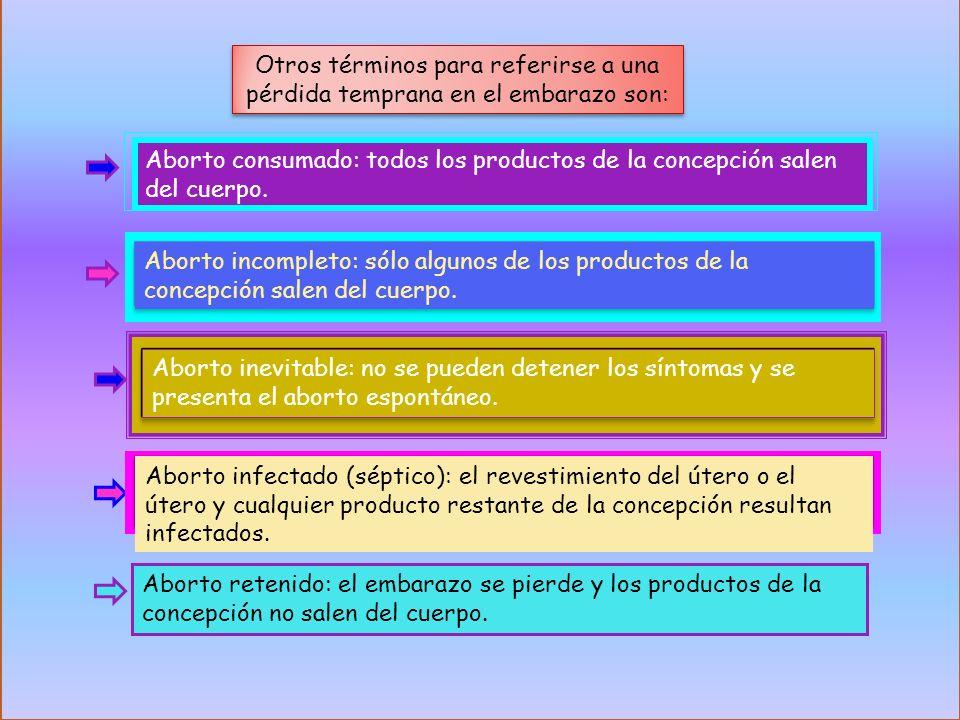 Otros términos para referirse a una pérdida temprana en el embarazo son: Aborto consumado: todos los productos de la concepción salen del cuerpo. Abor