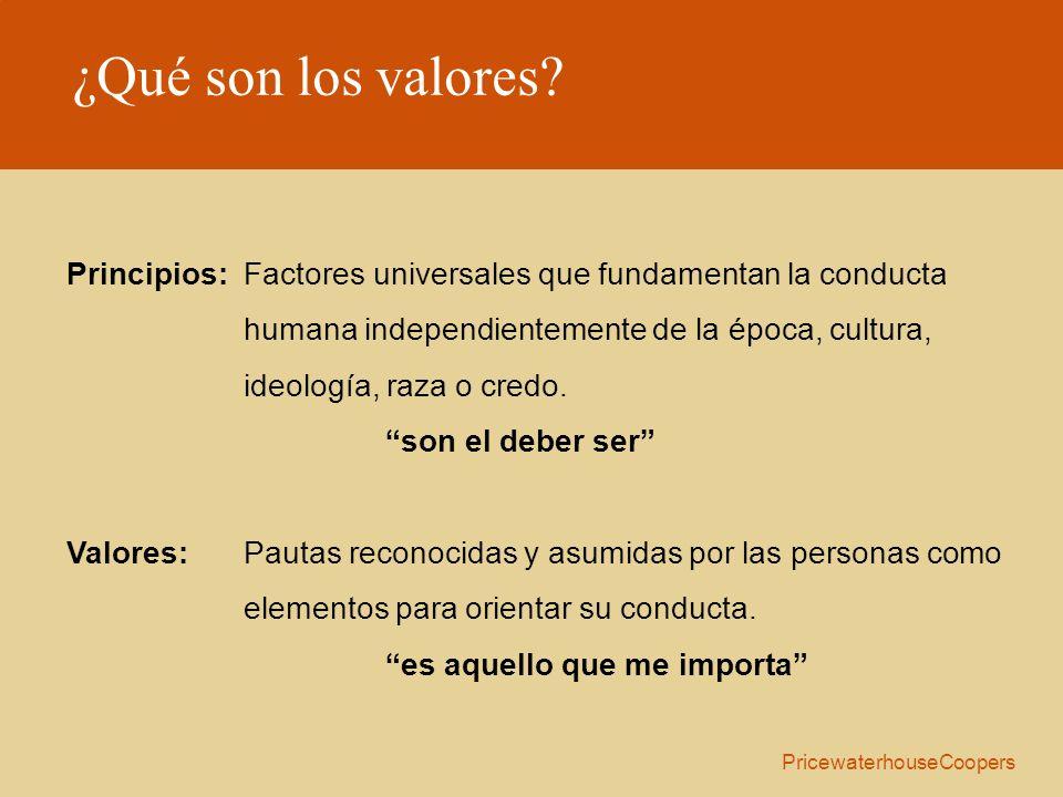 ¿Qué son los valores? Principios:Factores universales que fundamentan la conducta humana independientemente de la época, cultura, ideología, raza o cr