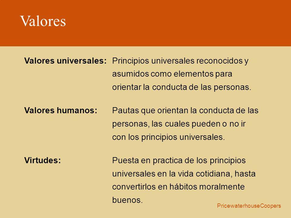 Valores Valores universales:Principios universales reconocidos y asumidos como elementos para orientar la conducta de las personas. Valores humanos:Pa