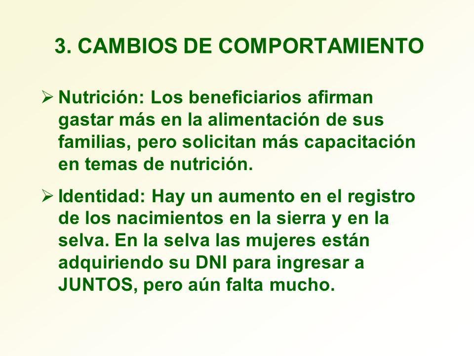 3. CAMBIOS DE COMPORTAMIENTO Nutrición: Los beneficiarios afirman gastar más en la alimentación de sus familias, pero solicitan más capacitación en te