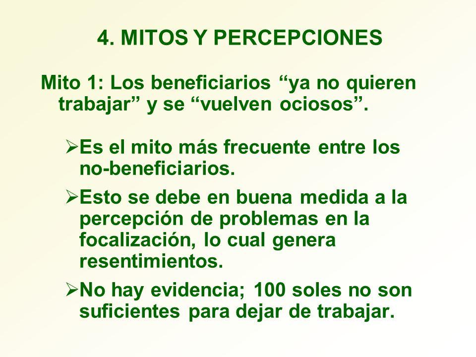 4. MITOS Y PERCEPCIONES Mito 1: Los beneficiarios ya no quieren trabajar y se vuelven ociosos. Es el mito más frecuente entre los no-beneficiarios. Es