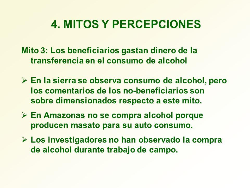 4. MITOS Y PERCEPCIONES Mito 3: Los beneficiarios gastan dinero de la transferencia en el consumo de alcohol En la sierra se observa consumo de alcoho