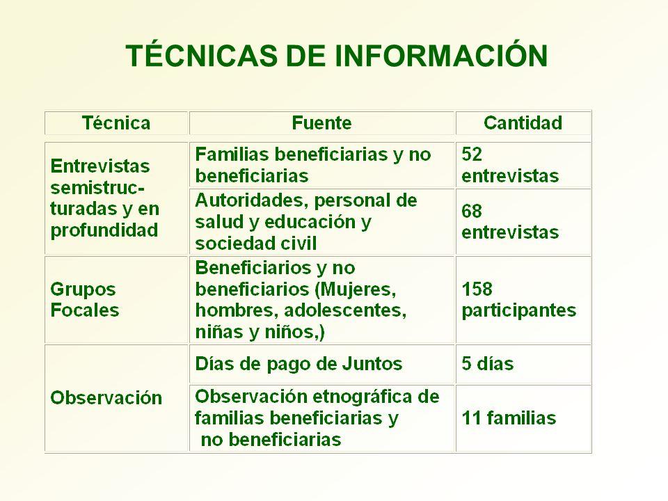 TÉCNICAS DE INFORMACIÓN