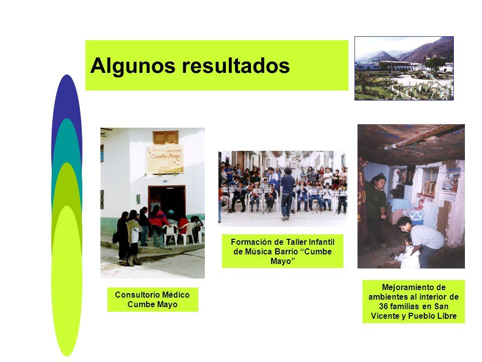 Algunos resultados Formación de Taller Infantil de Música Barrio Cumbe Mayo Consultorio Médico Cumbe Mayo Mejoramiento de ambientes al interior de 36