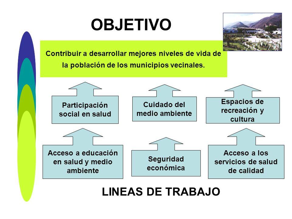 Contribuir a desarrollar mejores niveles de vida de la población de los municipios vecinales. Cuidado del medio ambiente Espacios de recreación y cult