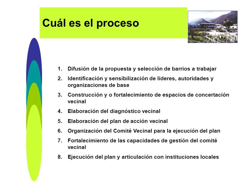 Cuál es el proceso 1.Difusión de la propuesta y selección de barrios a trabajar 2.Identificación y sensibilización de líderes, autoridades y organizac