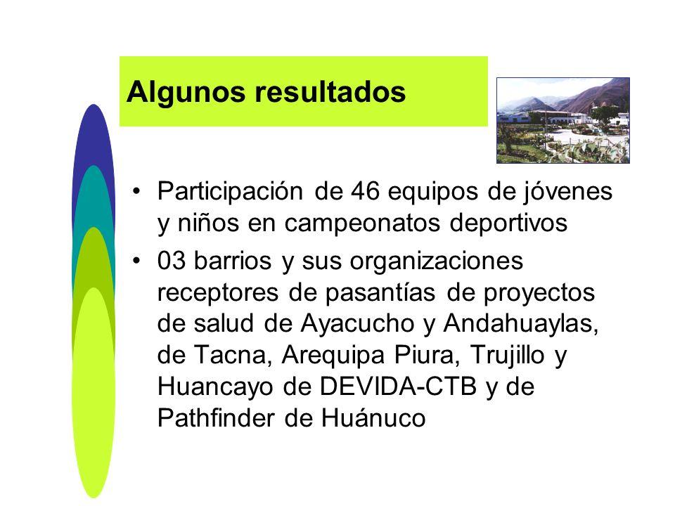 Participación de 46 equipos de jóvenes y niños en campeonatos deportivos 03 barrios y sus organizaciones receptores de pasantías de proyectos de salud
