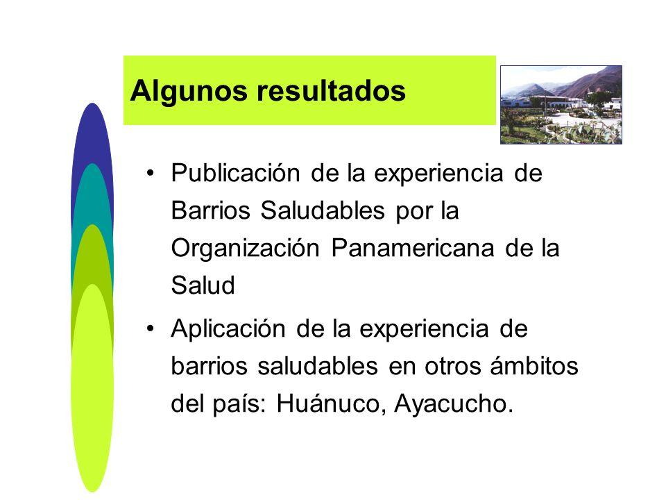Publicación de la experiencia de Barrios Saludables por la Organización Panamericana de la Salud Aplicación de la experiencia de barrios saludables en