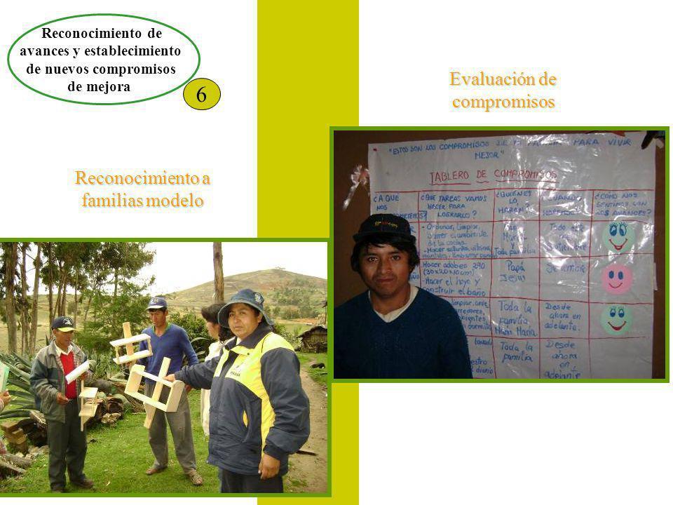 Reconocimiento de avances y establecimiento de nuevos compromisos de mejora 6 Evaluación de compromisos Reconocimiento a familias modelo
