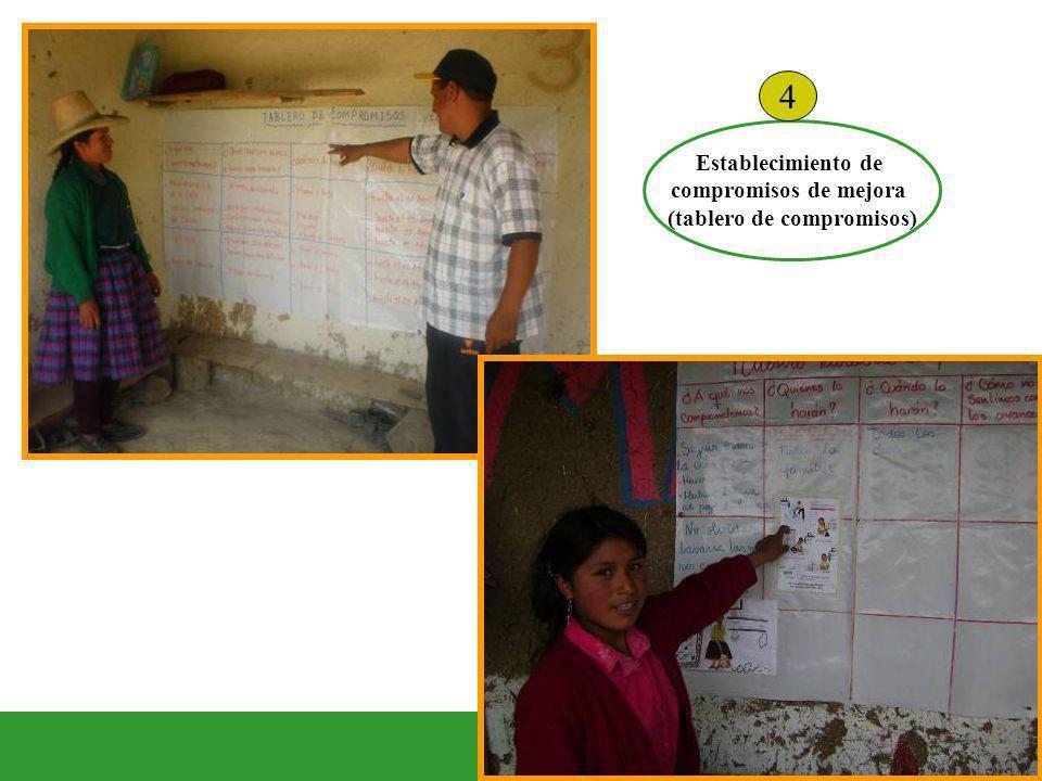 Establecimiento de compromisos de mejora (tablero de compromisos) 4