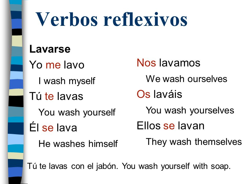 Verbos reflexivos Lavarse Yo me lavo I wash myself Tú te lavas You wash yourself Él se lava He washes himself Nos lavamos We wash ourselves Os laváis You wash yourselves Ellos se lavan They wash themselves Tú te lavas con el jabón.