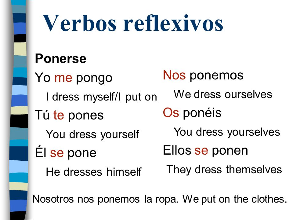 Verbos reflexivos Ponerse Yo me pongo I dress myself/I put on Tú te pones You dress yourself Él se pone He dresses himself Nos ponemos We dress ourselves Os ponéis You dress yourselves Ellos se ponen They dress themselves Nosotros nos ponemos la ropa.