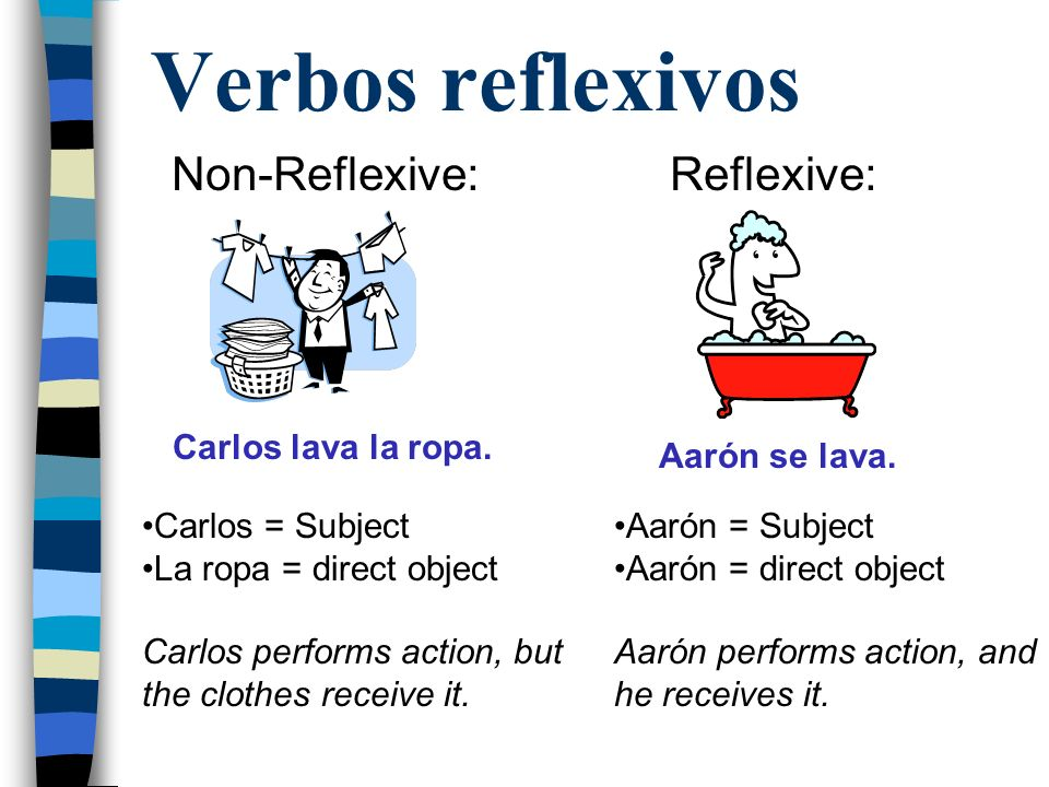 Verbos reflexivos Non-Reflexive:Reflexive: Carlos lava la ropa. Aarón se lava. Carlos = Subject La ropa = direct object Carlos performs action, but th