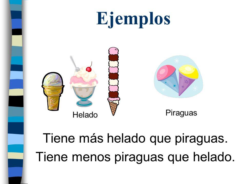 Ejemplos Tiene más helado que piraguas. Tiene menos piraguas que helado. Helado Piraguas