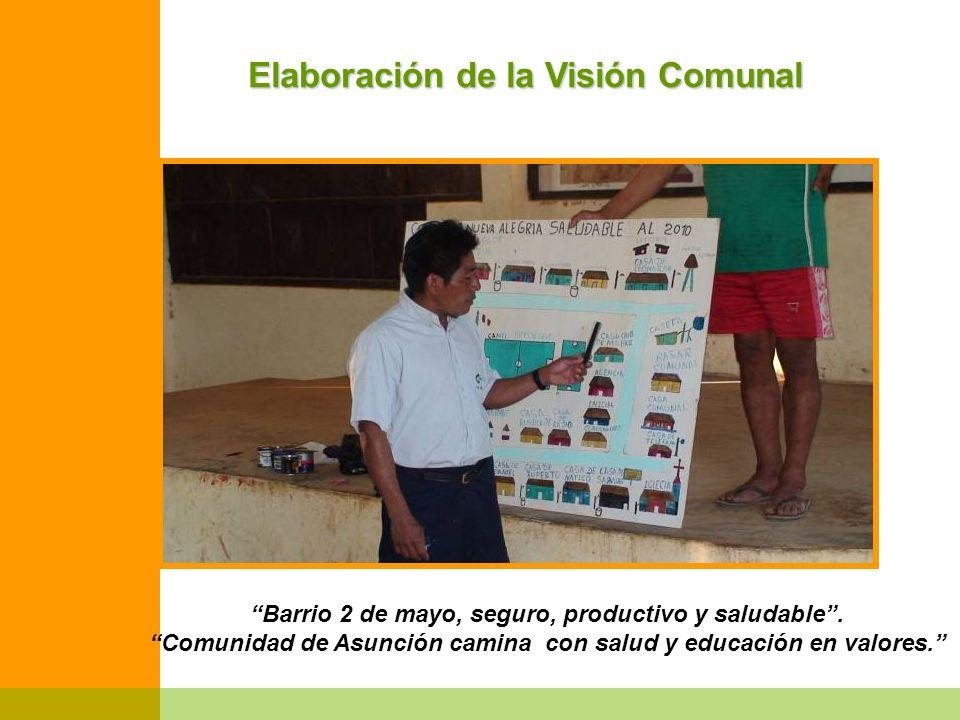 Elaboración de la Visión Comunal Barrio 2 de mayo, seguro, productivo y saludable. Comunidad de Asunción camina con salud y educación en valores.