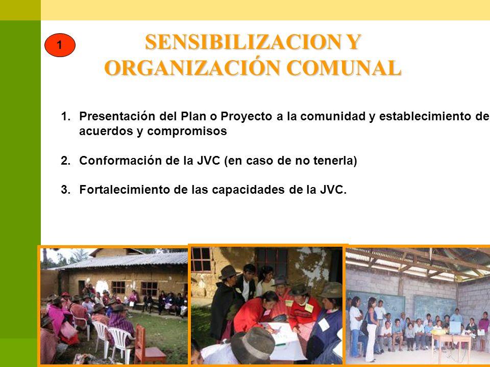 SENSIBILIZACION Y ORGANIZACIÓN COMUNAL 1.Presentación del Plan o Proyecto a la comunidad y establecimiento de acuerdos y compromisos 2.Conformación de