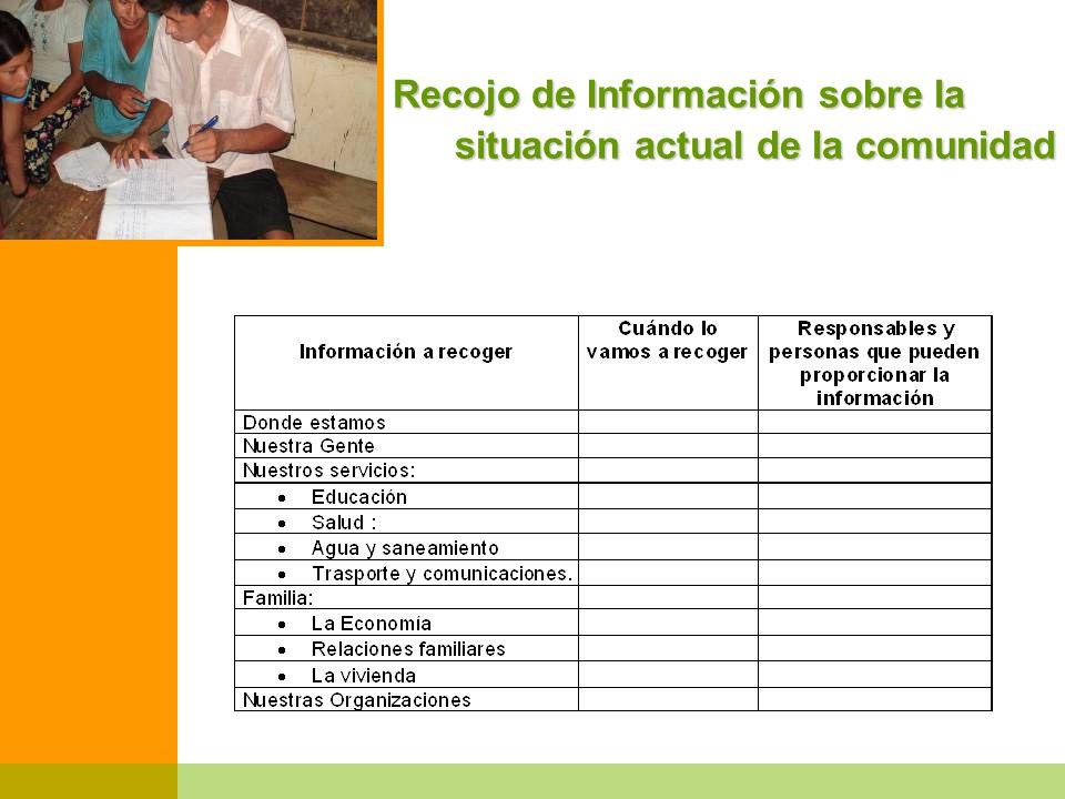Análisis de Información Vemos las normas y ordenanzas del barrio o comunidad para identificar las POLÍTICAS PUBLICAS SALUDABLES.
