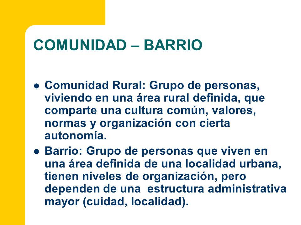 COMUNIDAD – BARRIO Comunidad Rural: Grupo de personas, viviendo en una área rural definida, que comparte una cultura común, valores, normas y organiza