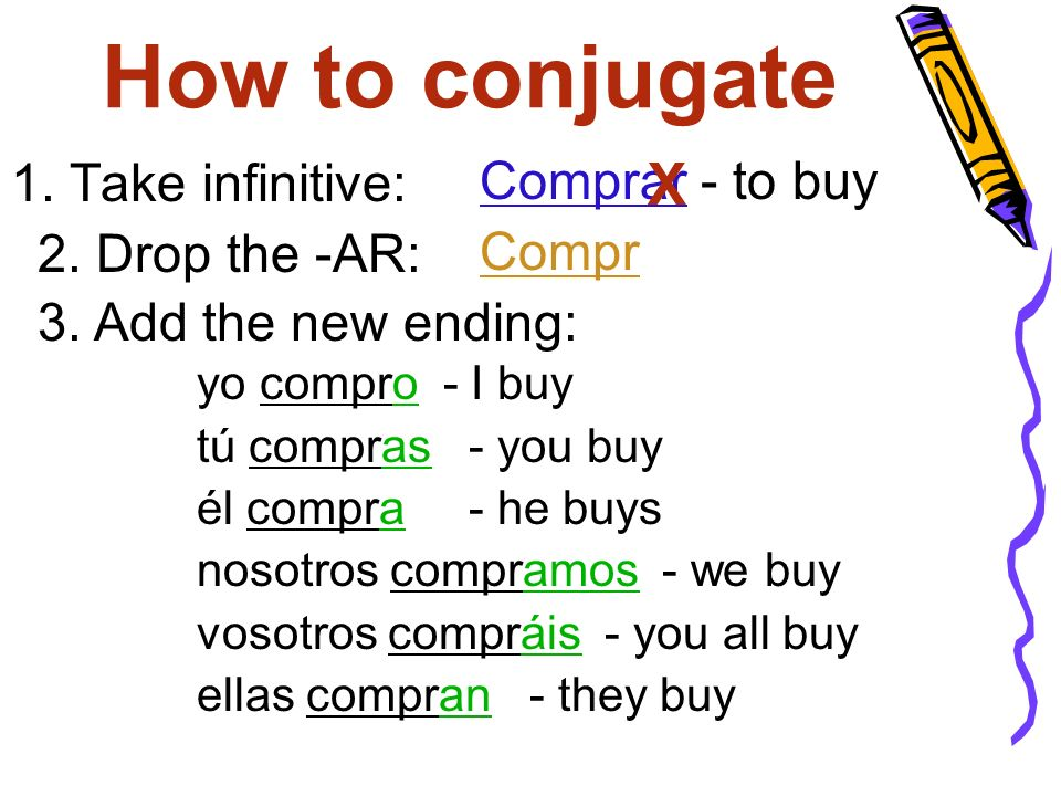 How to conjugate 1. Take infinitive: Compr Comprar - to buy yo compro - I buy tú compras - you buy él compra - he buys nosotros compramos - we buy vos