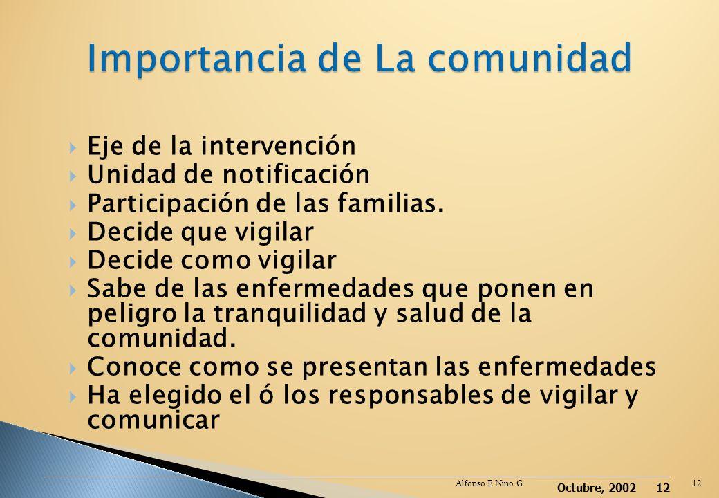 Octubre, 2002 11 Para La vigilancia comunal se necesita de la participación de la comunidad, servicios de salud, los promotores de salud, los equipo c
